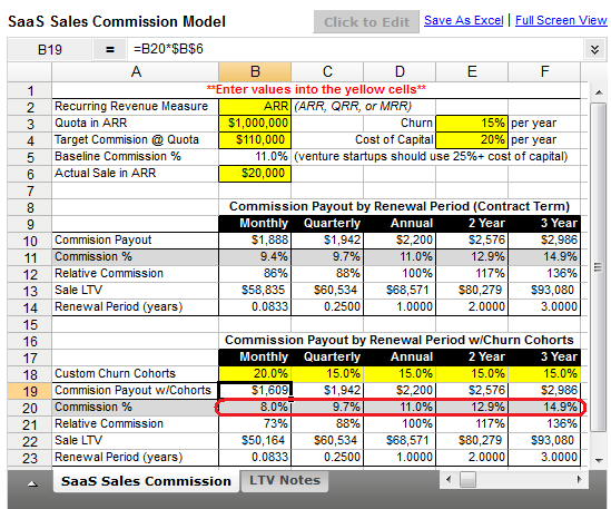 saas pricing model template - saas sales compensation made easy