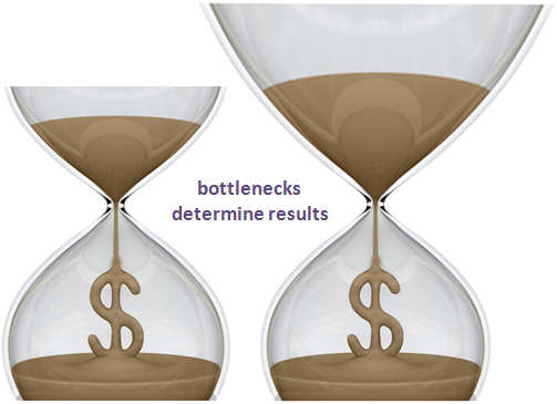 startup business focus bottlnecks