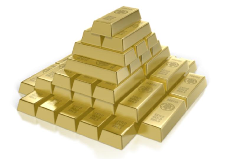 saas customer lifetime value gold